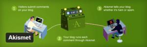 plugins_mas_recomendados-akismet